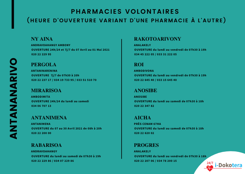 Pharmacies volontaires à Antananarivo avec leurs heures d'ouverture