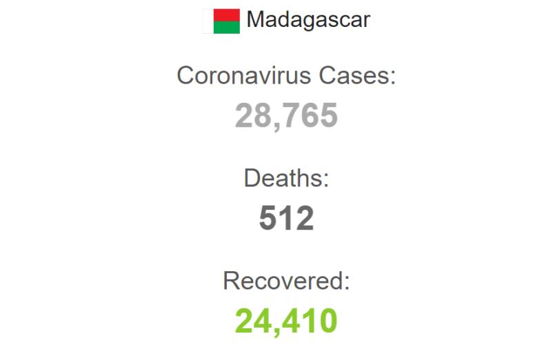 Situation CORONAVIRUS au 13 Avril 2021