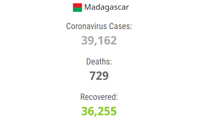 Situation CORONAVIRUS au 10 Mai 2021