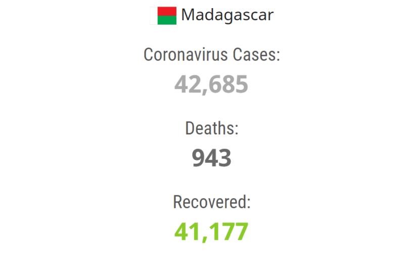 Situation CORONAVIRUS au 04 Août 2021